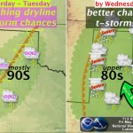 Graphic courtesy NWS Lubbock.